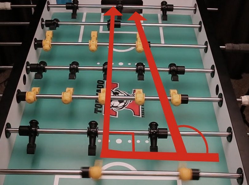 The Snake Shot in Foosball: What It Is and How to Execute It