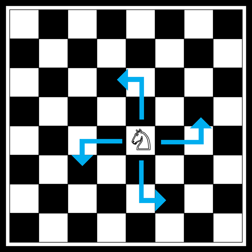 Chess Cheat Sheet: Everything You Need in One Place