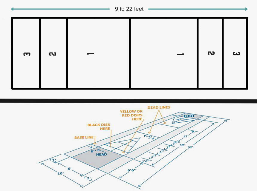 Shuffleboard Table Dimensions: How to Calculate the Right Size