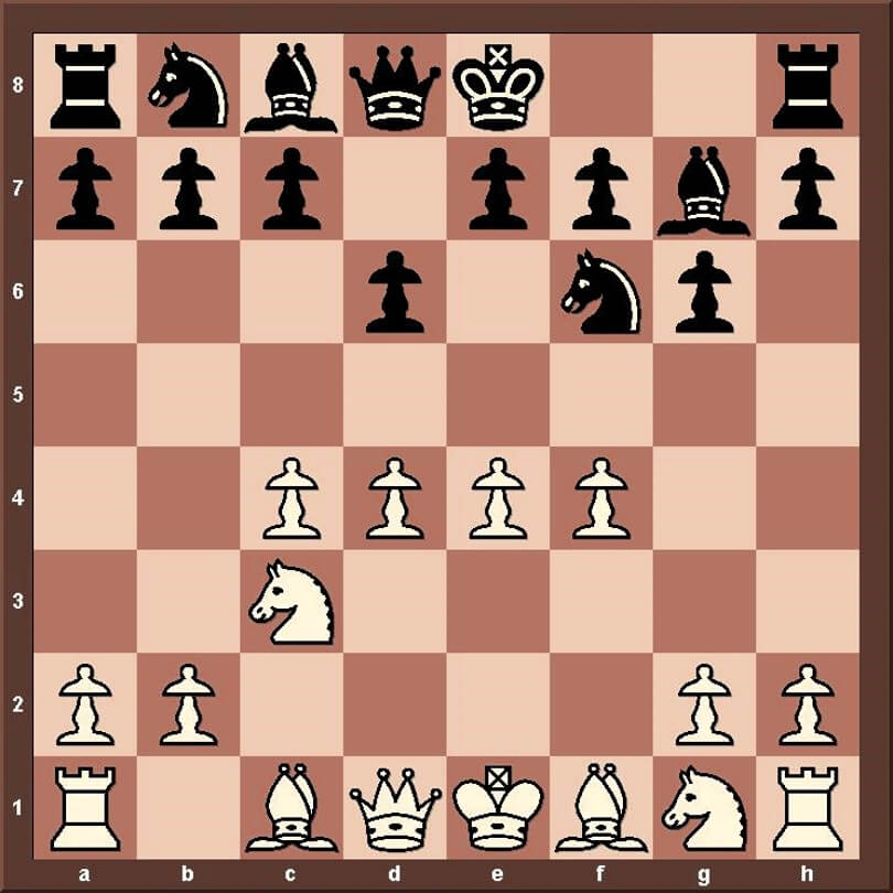 King's Indian Defense: What Is It and How to Use It?